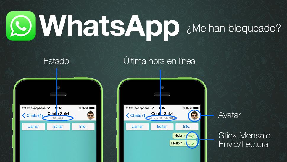 WhatsApp estoy bloqueado - Caracteristicas
