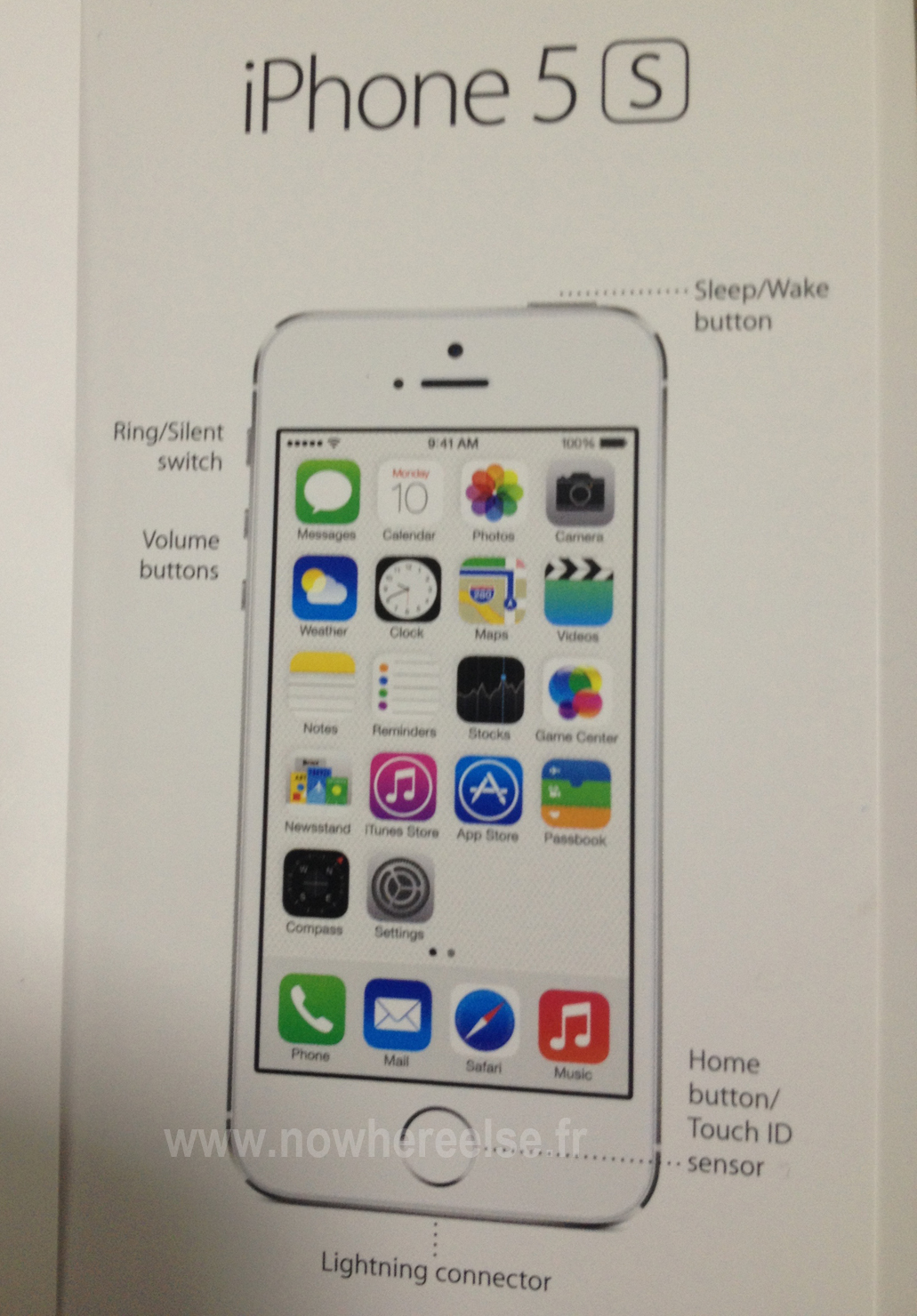 Manual de Usuario iPhone 5S