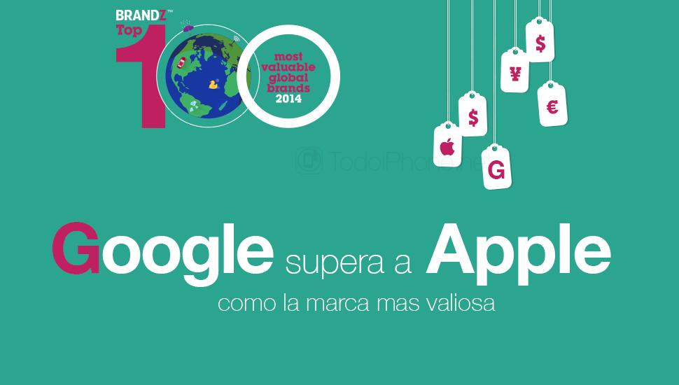 Google-Marca-Mas-Valisa-Apple