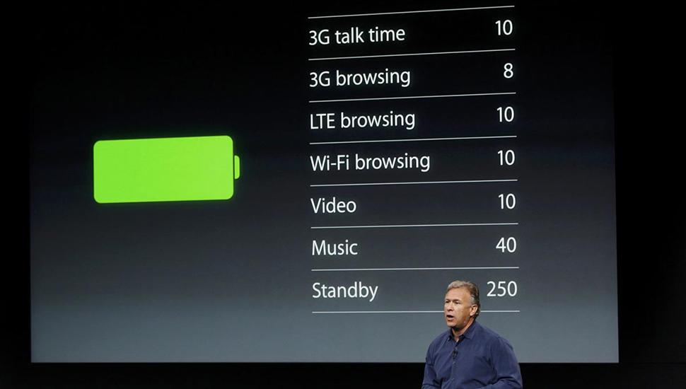 Battery Shaming iOS 8 Batería iPhone iPad