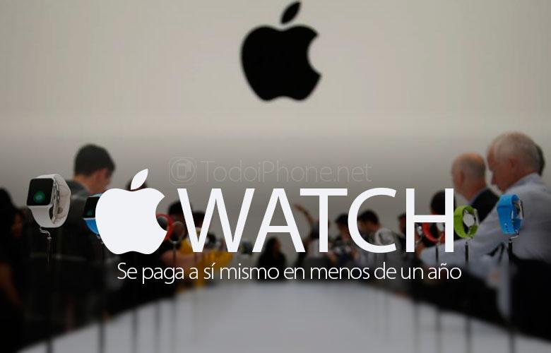 apple-watch-paga-si-mismo