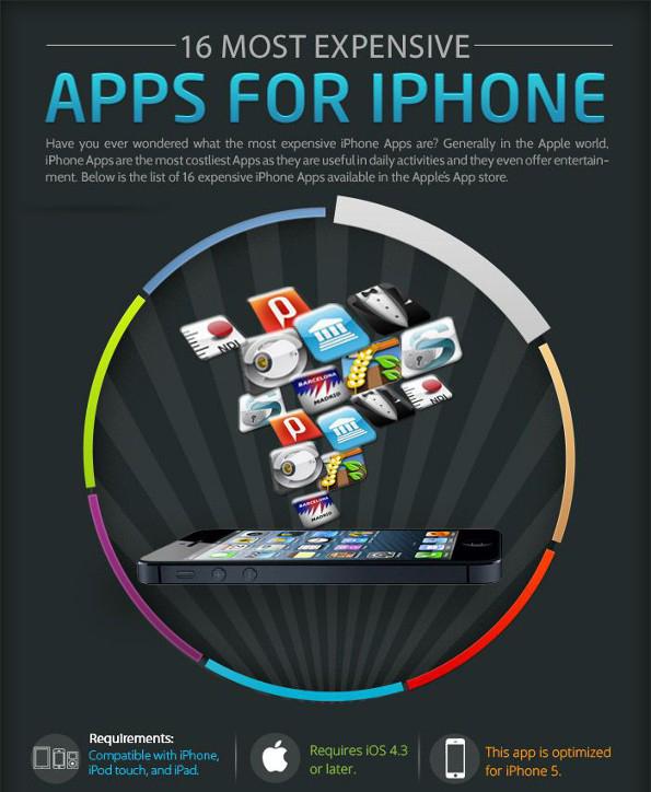 16 Aplicaciones Más Caras de la App Store