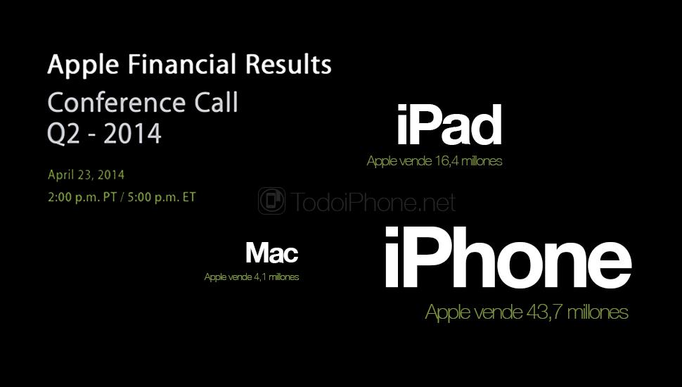 iPhone-Apple-Vende-43-Millones-iPhone-Q2