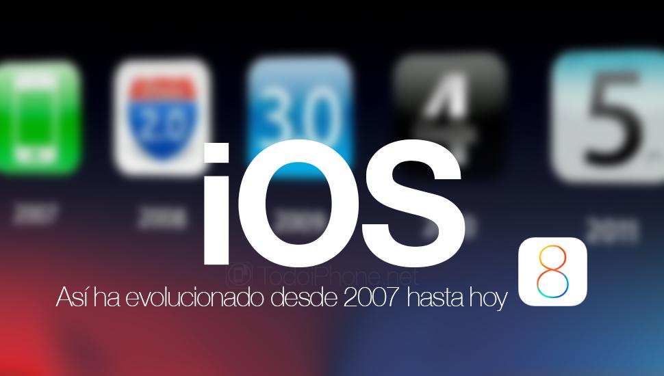 Evolucion-iOS-hasta-iOS-8-Video